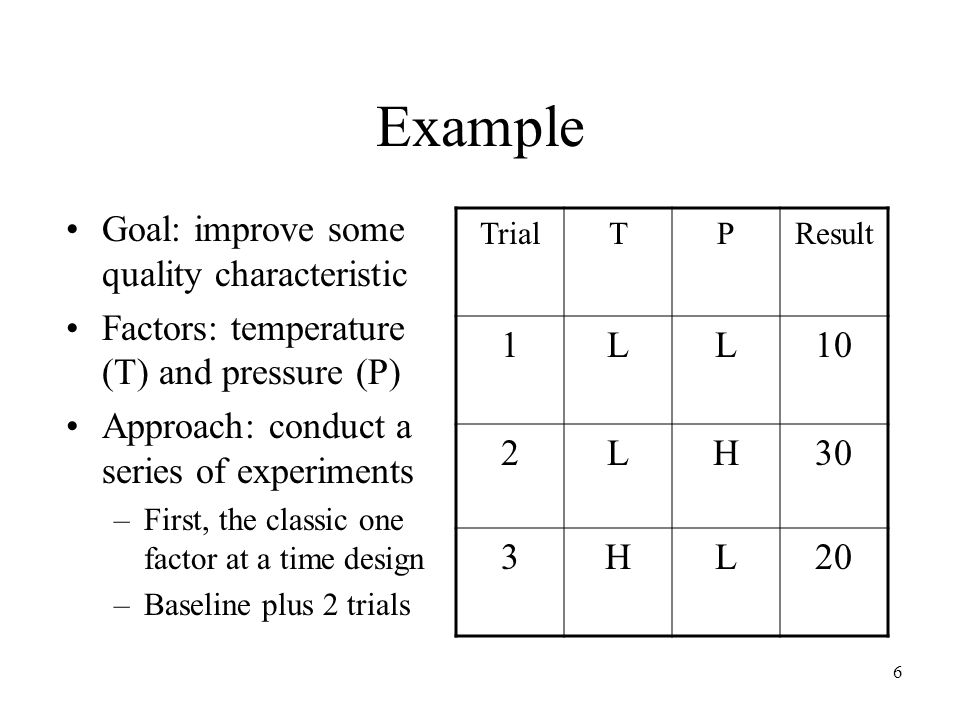 6 Example Goal: improve some quality characteristic Factors: temperature (T) and pressure (P) Approach: conduct a series of experiments –First, the classic one factor at a time design –Baseline plus 2 trials TrialTPResult 1LL10 2LH30 3HL20