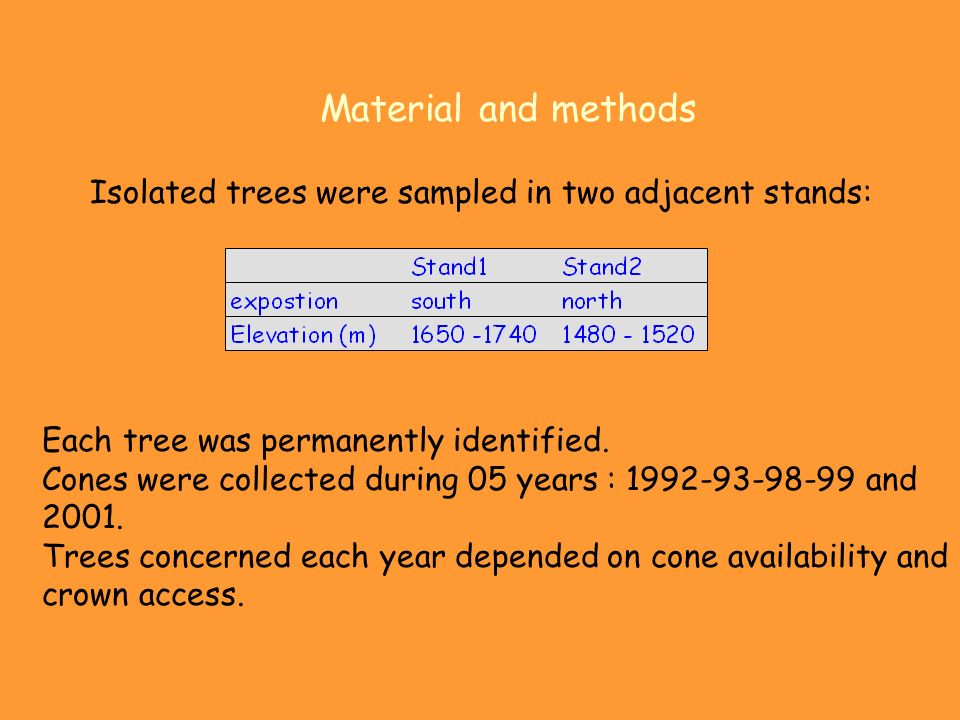 Material and methods Isolated trees were sampled in two adjacent stands: Each tree was permanently identified.