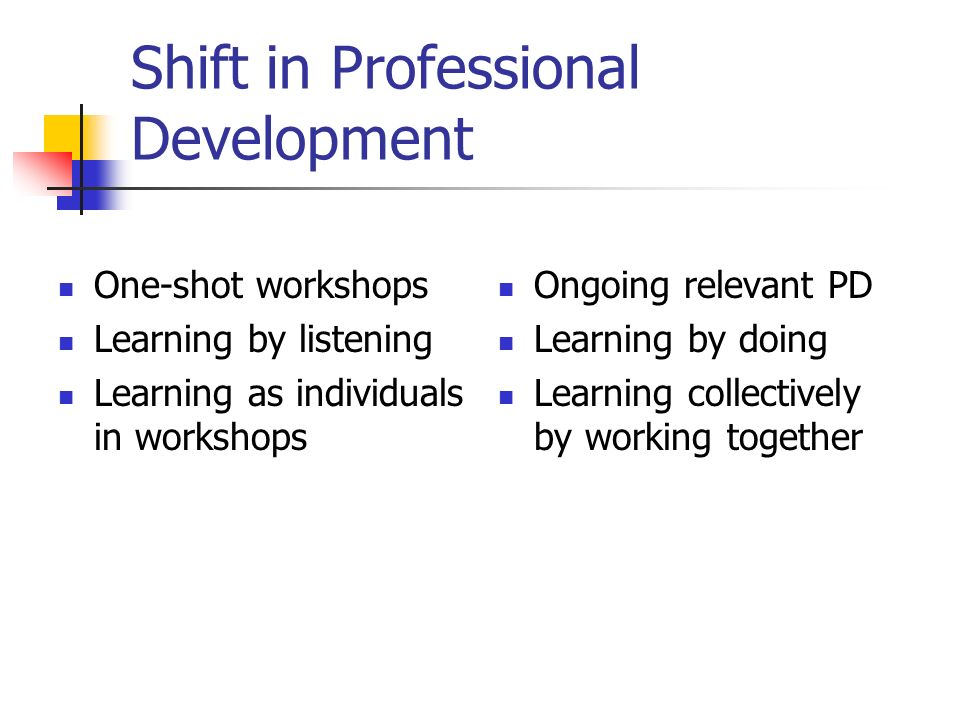 Shift in Professional Development One-shot workshops Learning by listening Learning as individuals in workshops Ongoing relevant PD Learning by doing Learning collectively by working together