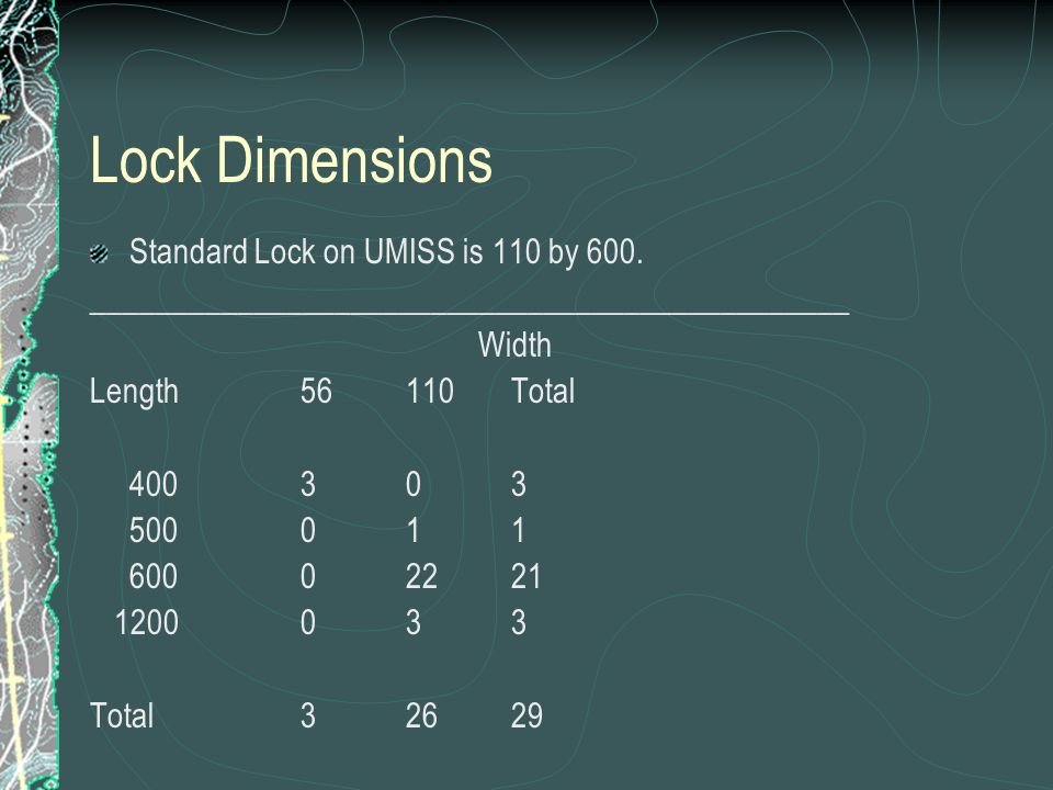 Lock Dimensions Standard Lock on UMISS is 110 by 600.
