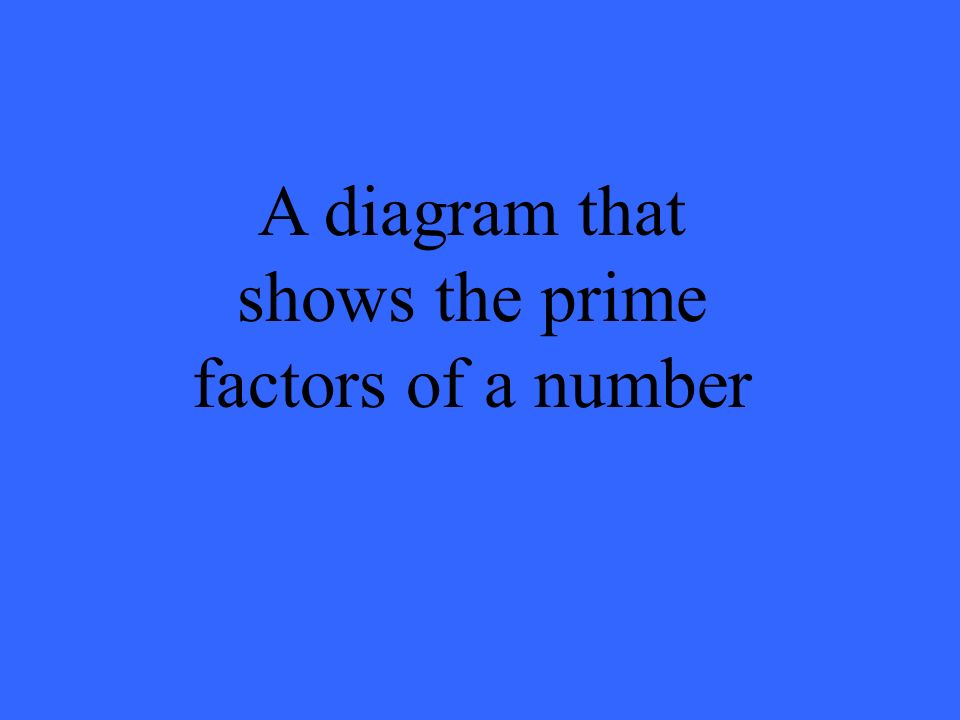 A diagram that shows the prime factors of a number