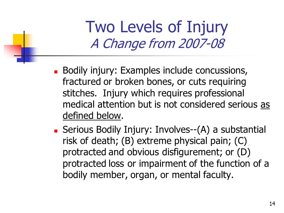 14 Two Levels of Injury A Change from 2007-08 Bodily injury: Examples include concussions, fractured or broken bones, or cuts requiring stitches.