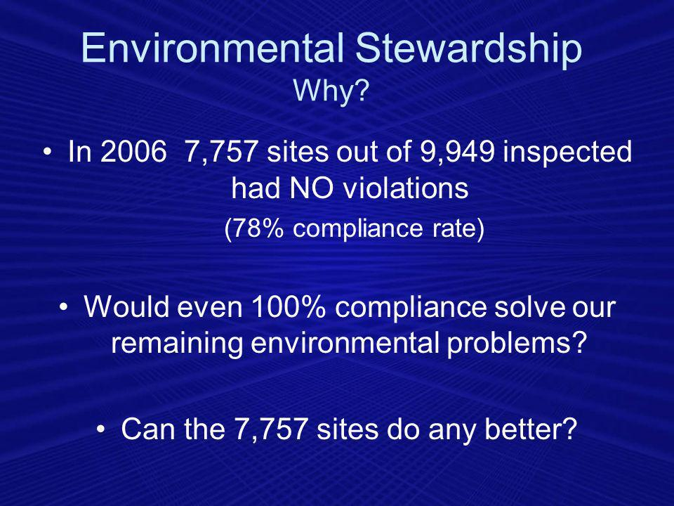 In 2006 7,757 sites out of 9,949 inspected had NO violations (78% compliance rate) Would even 100% compliance solve our remaining environmental problems.