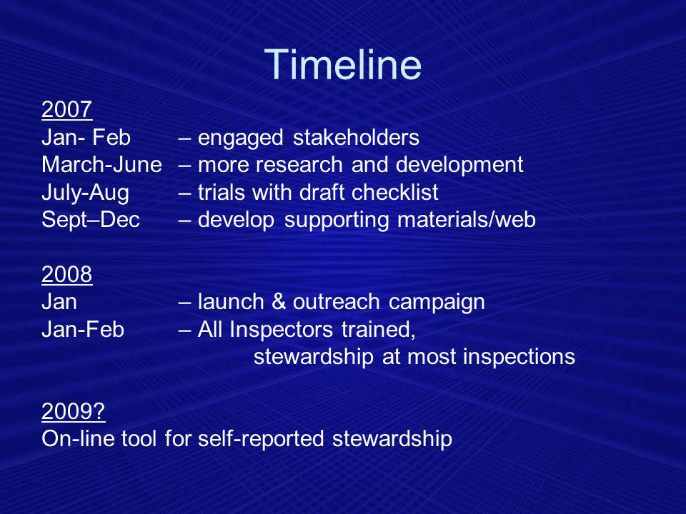 Timeline 2007 Jan- Feb – engaged stakeholders March-June – more research and development July-Aug – trials with draft checklist Sept–Dec – develop supporting materials/web 2008 Jan – launch & outreach campaign Jan-Feb – All Inspectors trained, stewardship at most inspections 2009.