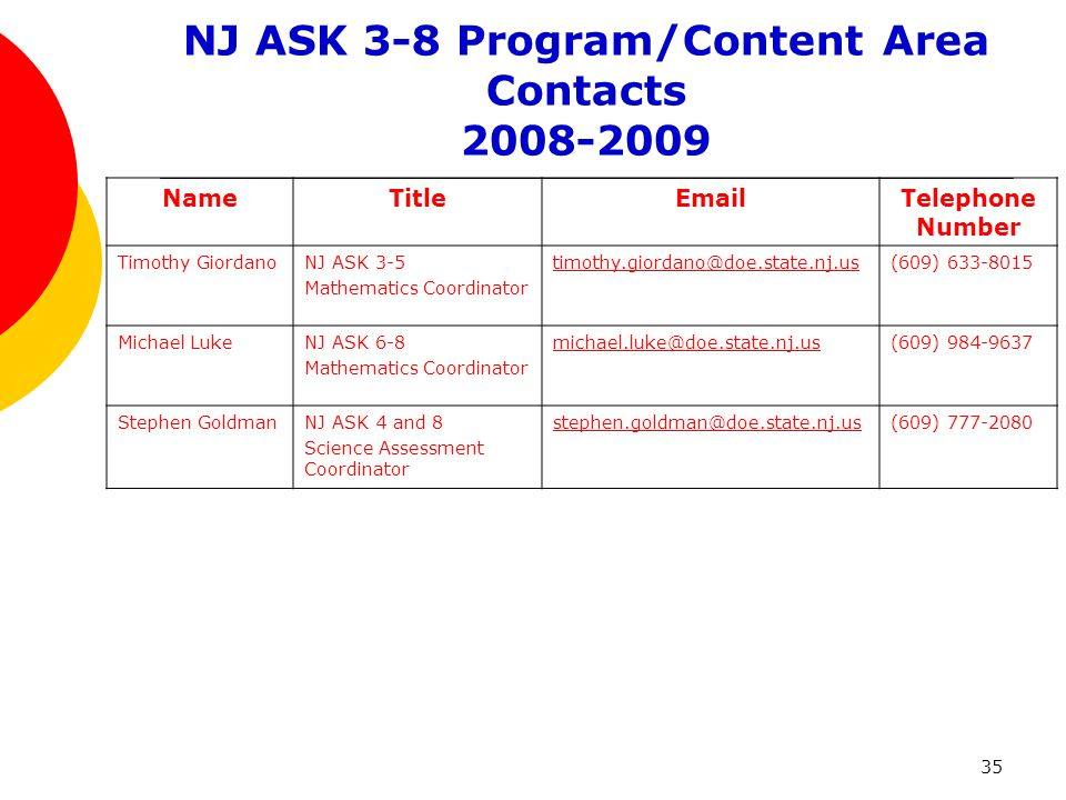 35 NJ ASK 3-8 Program/Content Area Contacts 2008-2009 NameTitleEmailTelephone Number Timothy GiordanoNJ ASK 3-5 Mathematics Coordinator timothy.giordano@doe.state.nj.us(609) 633-8015 Michael LukeNJ ASK 6-8 Mathematics Coordinator michael.luke@doe.state.nj.us(609) 984-9637 Stephen GoldmanNJ ASK 4 and 8 Science Assessment Coordinator stephen.goldman@doe.state.nj.us(609) 777-2080