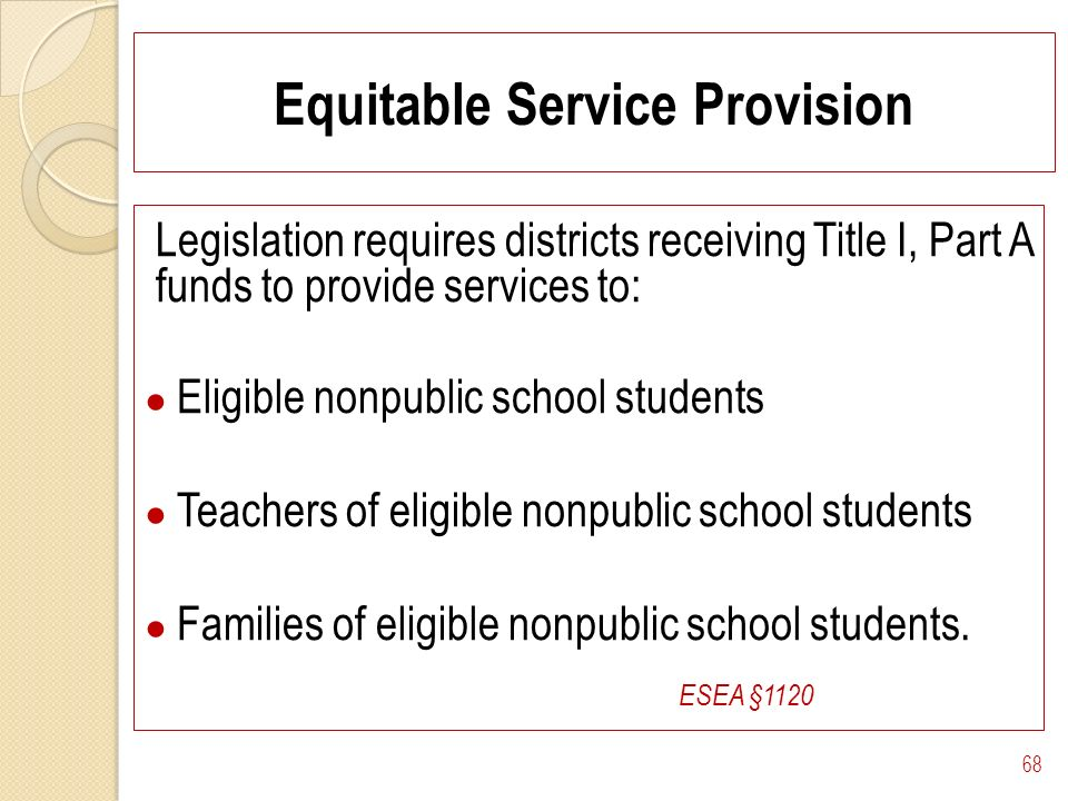 Equitable Service Provision Legislation requires districts receiving Title I, Part A funds to provide services to: Eligible nonpublic school students Teachers of eligible nonpublic school students Families of eligible nonpublic school students.