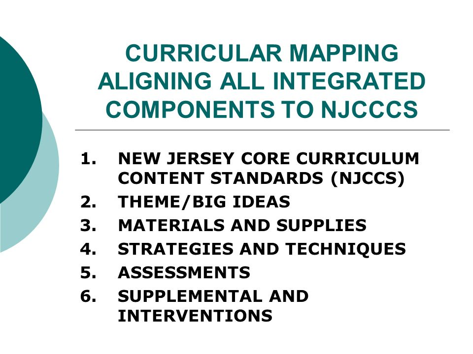 CURRICULAR MAPPING ALIGNING ALL INTEGRATED COMPONENTS TO NJCCCS 1.NEW JERSEY CORE CURRICULUM CONTENT STANDARDS (NJCCS) 2.THEME/BIG IDEAS 3.MATERIALS AND SUPPLIES 4.STRATEGIES AND TECHNIQUES 5.ASSESSMENTS 6.SUPPLEMENTAL AND INTERVENTIONS