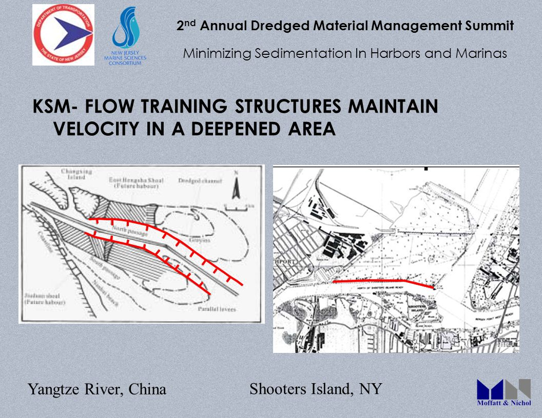 2 nd Annual Dredged Material Management Summit Minimizing Sedimentation In Harbors and Marinas KSM- FLOW TRAINING STRUCTURES MAINTAIN VELOCITY IN A DEEPENED AREA Yangtze River, China Shooters Island, NY