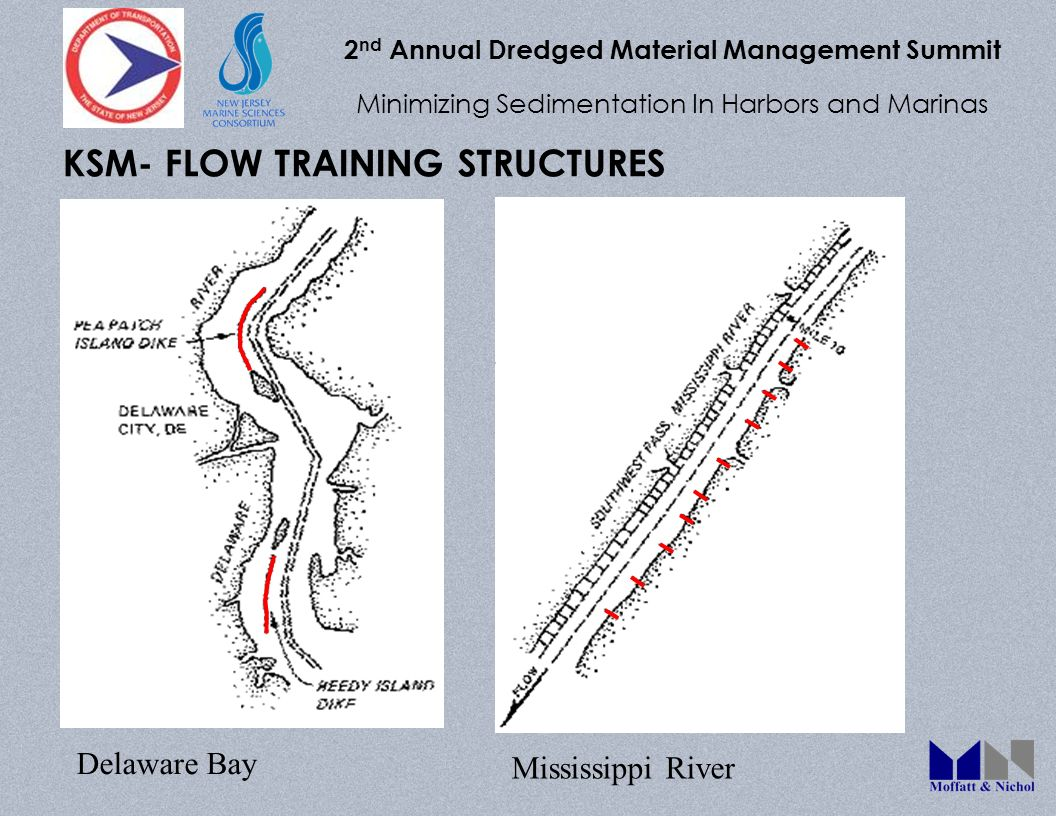 2 nd Annual Dredged Material Management Summit Minimizing Sedimentation In Harbors and Marinas KSM- FLOW TRAINING STRUCTURES Delaware Bay Mississippi River