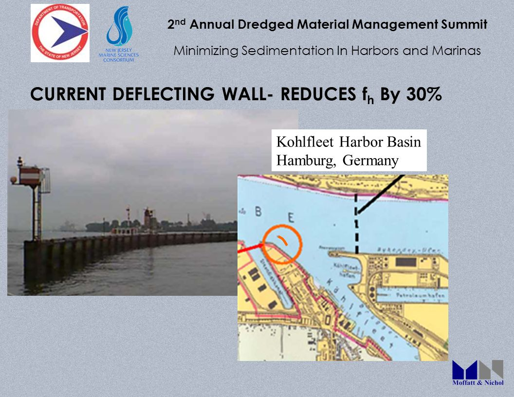 2 nd Annual Dredged Material Management Summit Minimizing Sedimentation In Harbors and Marinas CURRENT DEFLECTING WALL- REDUCES f h By 30% Kohlfleet Harbor Basin Hamburg, Germany