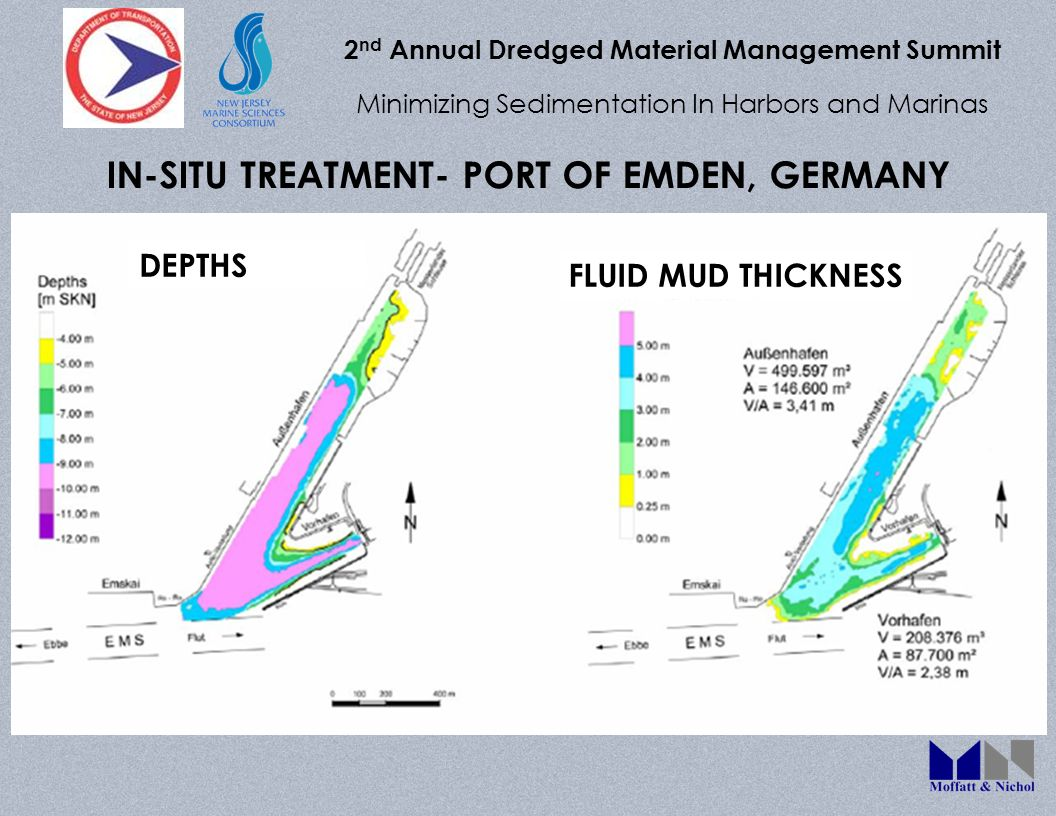 2 nd Annual Dredged Material Management Summit Minimizing Sedimentation In Harbors and Marinas IN-SITU TREATMENT- PORT OF EMDEN, GERMANY DEPTHS FLUID MUD THICKNESS
