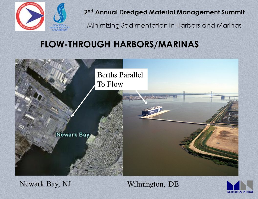 2 nd Annual Dredged Material Management Summit Minimizing Sedimentation In Harbors and Marinas FLOW-THROUGH HARBORS/MARINAS Berths Parallel To Flow Newark Bay, NJ Wilmington, DE