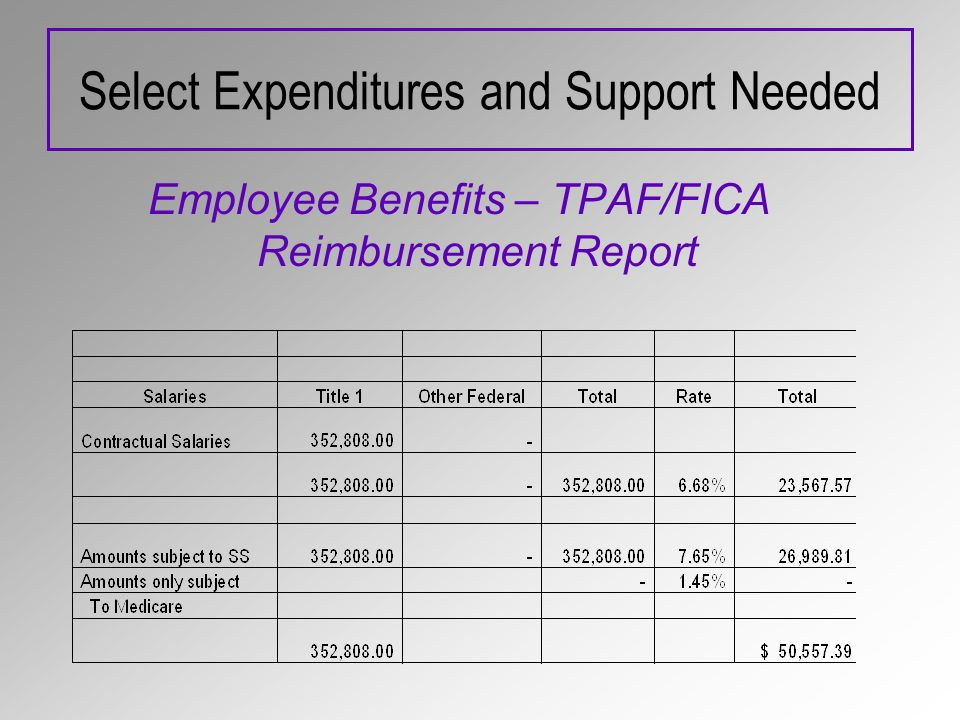 Select Expenditures and Support Needed Employee Benefits – TPAF/FICA Reimbursement Report