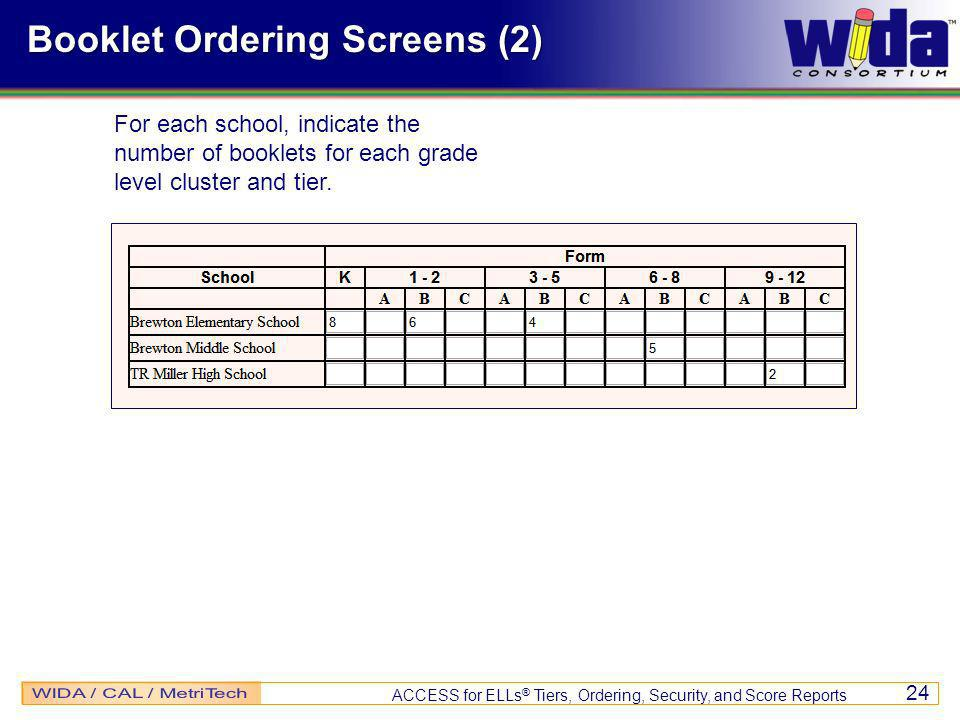 ACCESS for ELLs ® Tiers, Ordering, Security, and Score Reports 24 Booklet Ordering Screens (2) For each school, indicate the number of booklets for each grade level cluster and tier.