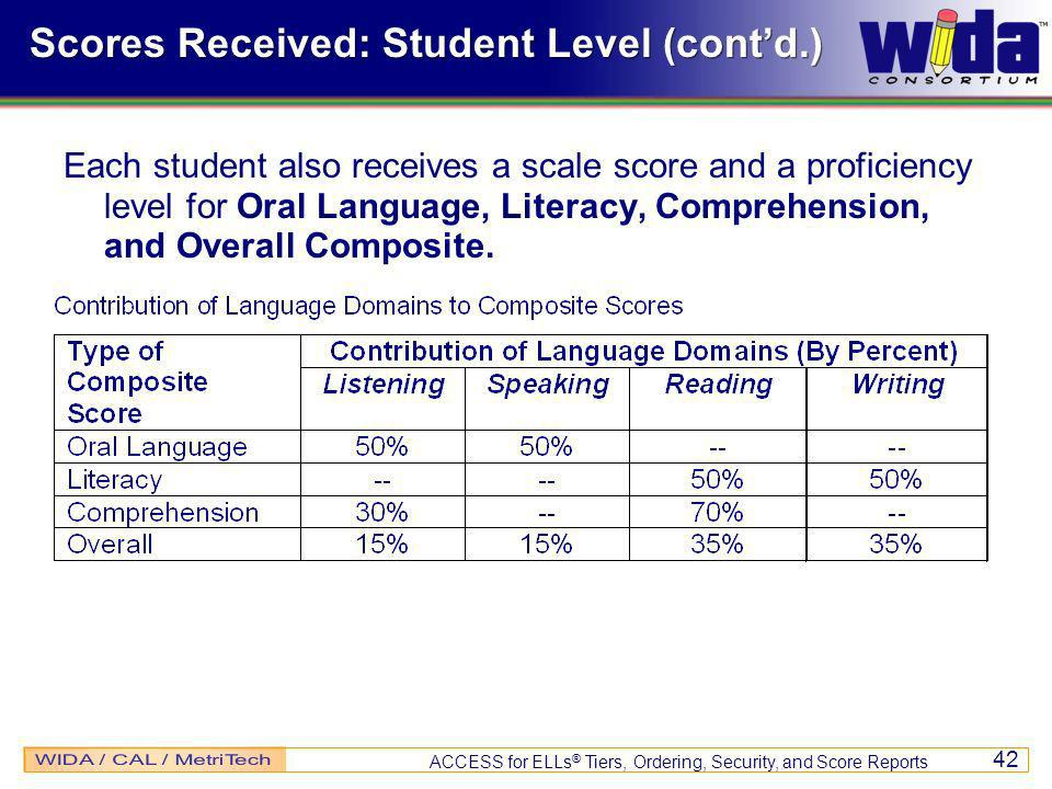 ACCESS for ELLs ® Tiers, Ordering, Security, and Score Reports 42 Scores Received: Student Level (contd.) Each student also receives a scale score and a proficiency level for Oral Language, Literacy, Comprehension, and Overall Composite.