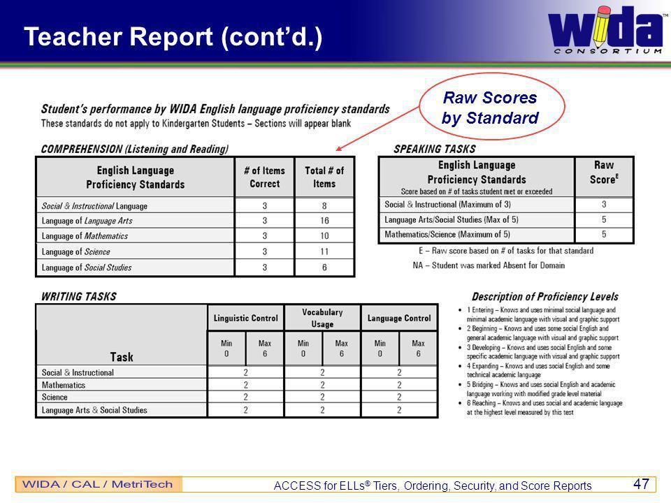 ACCESS for ELLs ® Tiers, Ordering, Security, and Score Reports 47 Teacher Report (contd.) Raw Scores by Standard