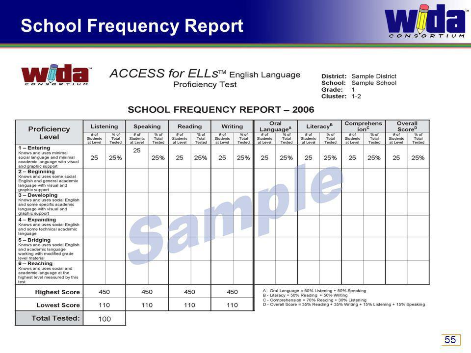 ACCESS for ELLs ® Tiers, Ordering, Security, and Score Reports 55 School Frequency Report
