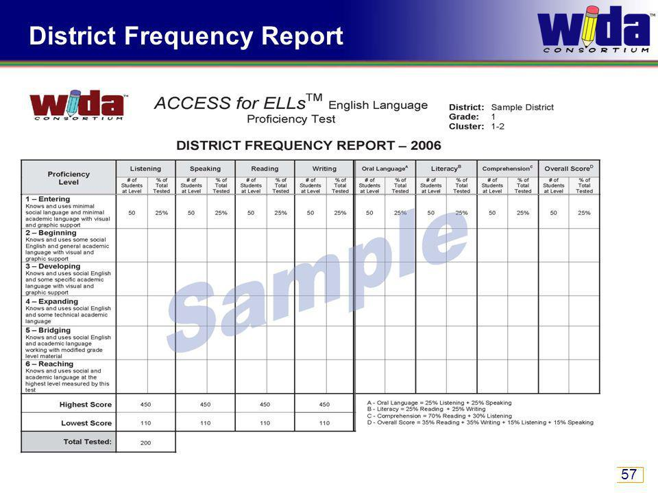 ACCESS for ELLs ® Tiers, Ordering, Security, and Score Reports 57 District Frequency Report