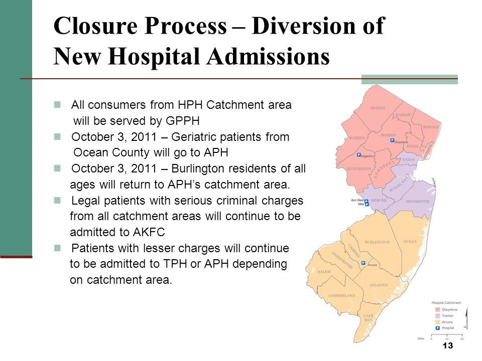 13 Closure Process – Diversion of New Hospital Admissions All consumers from HPH Catchment area will be served by GPPH October 3, 2011 – Geriatric patients from Ocean County will go to APH October 3, 2011 – Burlington residents of all ages will return to APHs catchment area.