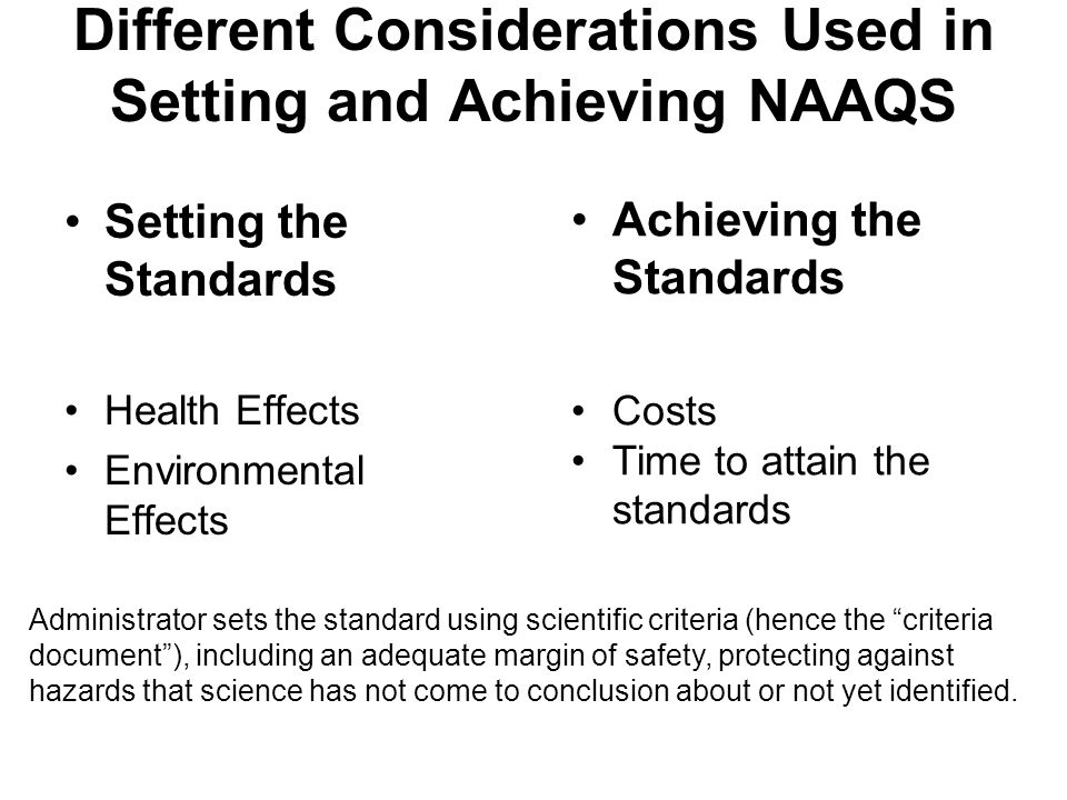 Different Considerations Used in Setting and Achieving NAAQS Setting the Standards Health Effects Environmental Effects Achieving the Standards Costs Time to attain the standards Administrator sets the standard using scientific criteria (hence the criteria document), including an adequate margin of safety, protecting against hazards that science has not come to conclusion about or not yet identified.