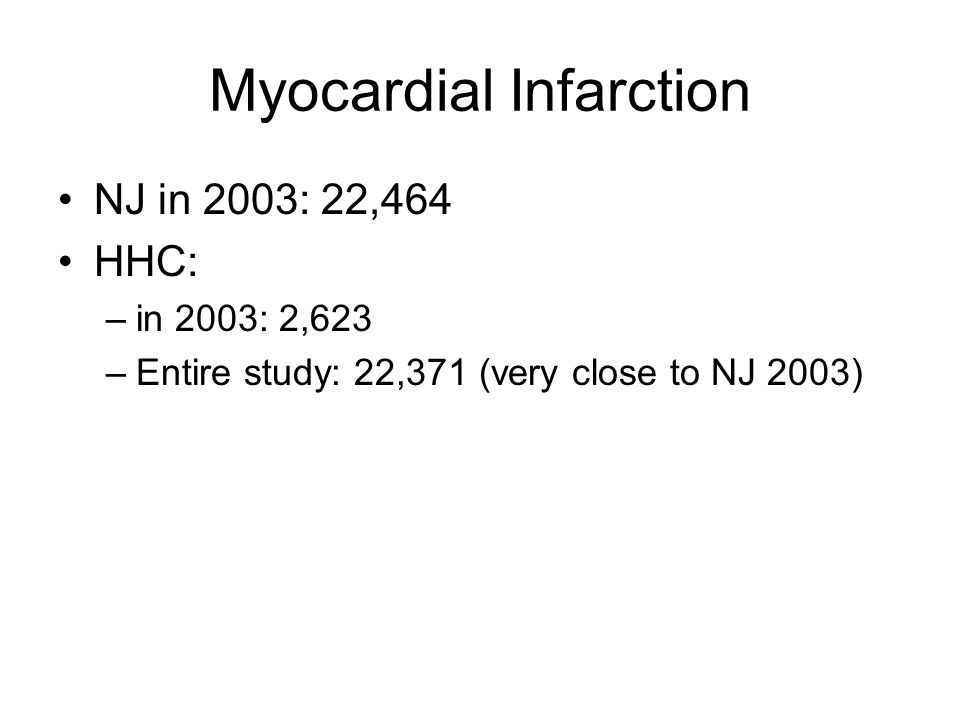 Myocardial Infarction NJ in 2003: 22,464 HHC: –in 2003: 2,623 –Entire study: 22,371 (very close to NJ 2003)