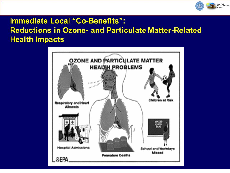 CORE E nvironmental H ealth S ciences Climate Change and Public Health Immediate Local Co-Benefits: Reductions in Ozone- and Particulate Matter-Related Health Impacts