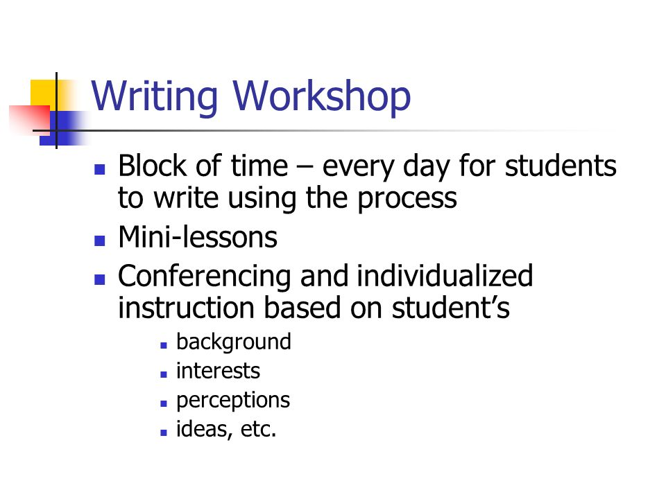 Writing Workshop Block of time – every day for students to write using the process Mini-lessons Conferencing and individualized instruction based on students background interests perceptions ideas, etc.