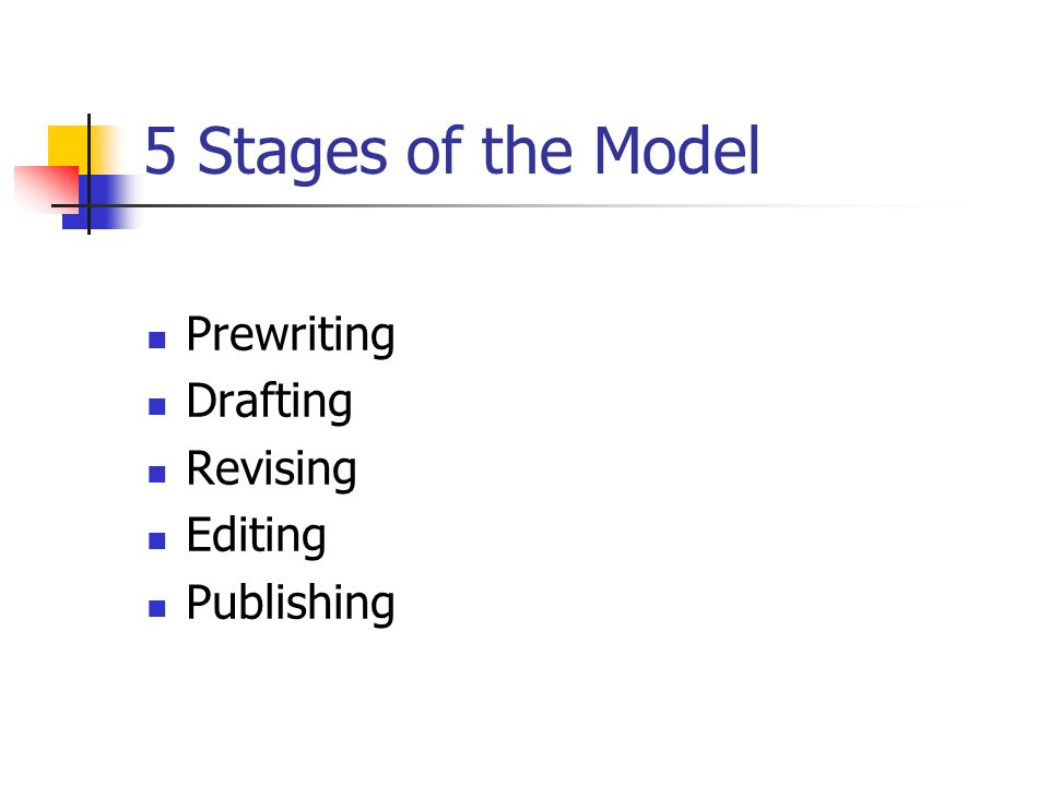 5 Stages of the Model Prewriting Drafting Revising Editing Publishing