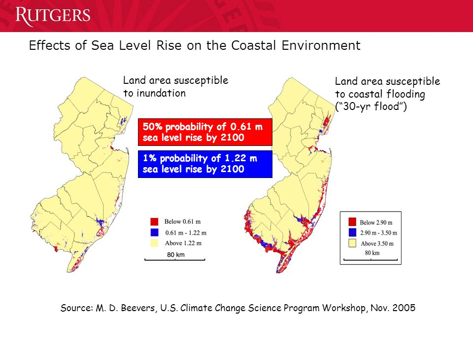 Effects of Sea Level Rise on the Coastal Environment Source: M.