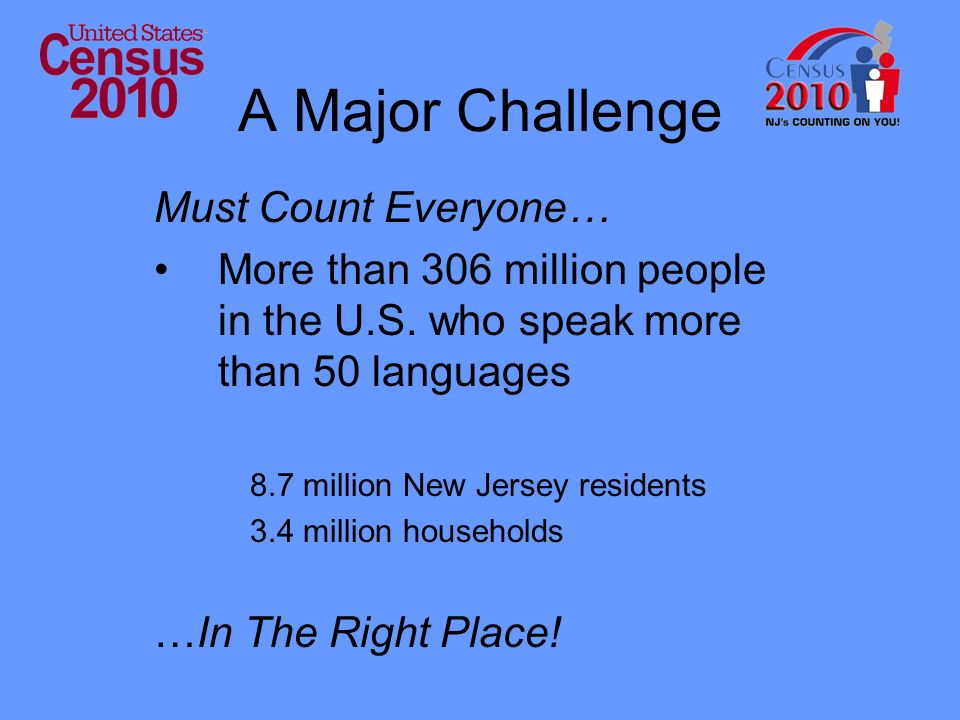 A Major Challenge Must Count Everyone… More than 306 million people in the U.S.