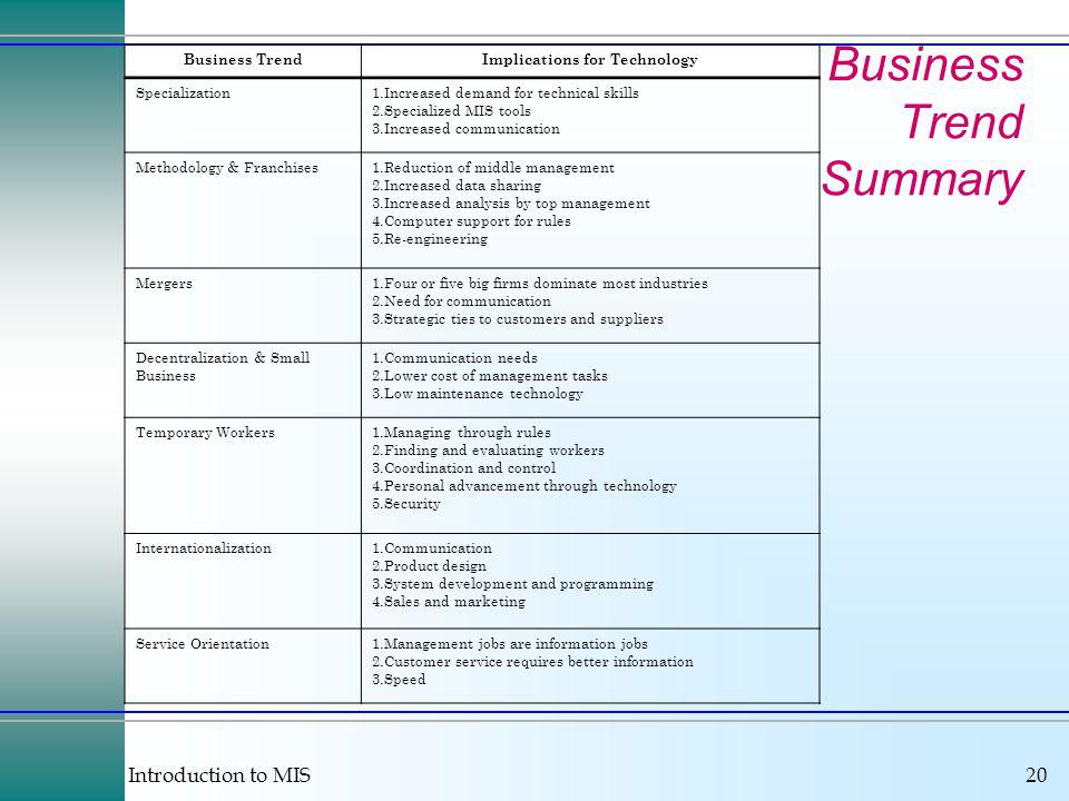 Introduction to MIS20 Business Trend Summary Business TrendImplications for Technology Specialization1.Increased demand for technical skills 2.Specialized MIS tools 3.Increased communication Methodology & Franchises1.Reduction of middle management 2.Increased data sharing 3.Increased analysis by top management 4.Computer support for rules 5.Re-engineering Mergers1.Four or five big firms dominate most industries 2.Need for communication 3.Strategic ties to customers and suppliers Decentralization & Small Business 1.Communication needs 2.Lower cost of management tasks 3.Low maintenance technology Temporary Workers1.Managing through rules 2.Finding and evaluating workers 3.Coordination and control 4.Personal advancement through technology 5.Security Internationalization1.Communication 2.Product design 3.System development and programming 4.Sales and marketing Service Orientation1.Management jobs are information jobs 2.Customer service requires better information 3.Speed