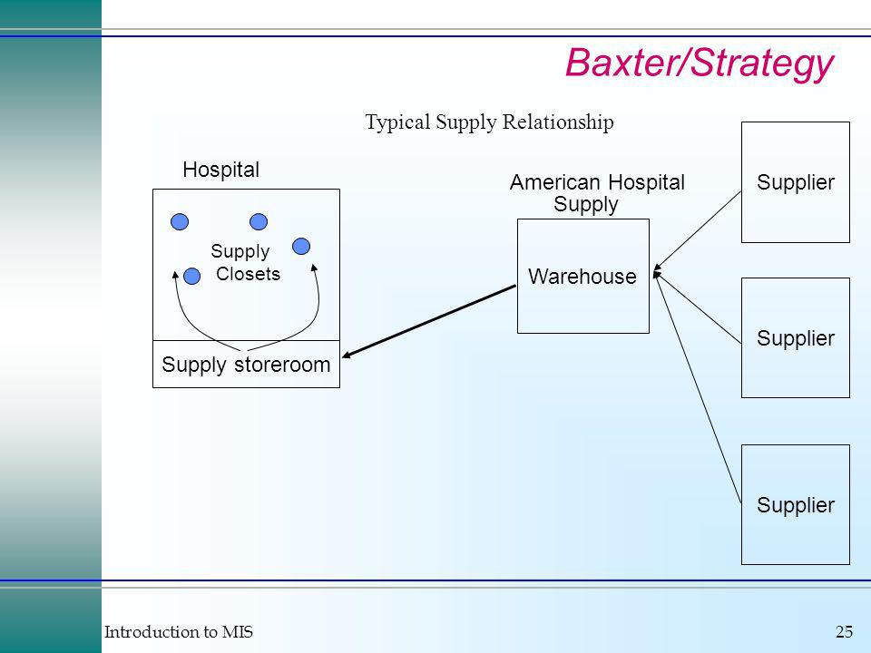 Introduction to MIS25 Baxter/Strategy Supply storeroom Supply Closets Hospital Warehouse American Hospital Supply Supplier Typical Supply Relationship Supplier