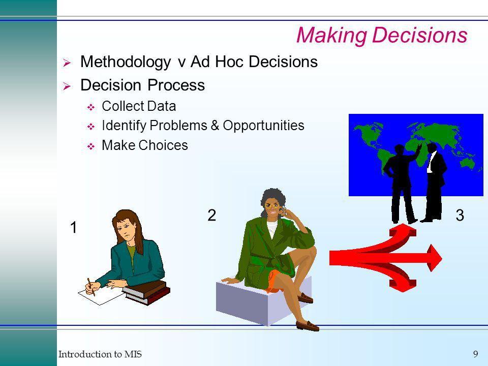Introduction to MIS9 1 23 Making Decisions Methodology v Ad Hoc Decisions Decision Process Collect Data Identify Problems & Opportunities Make Choices