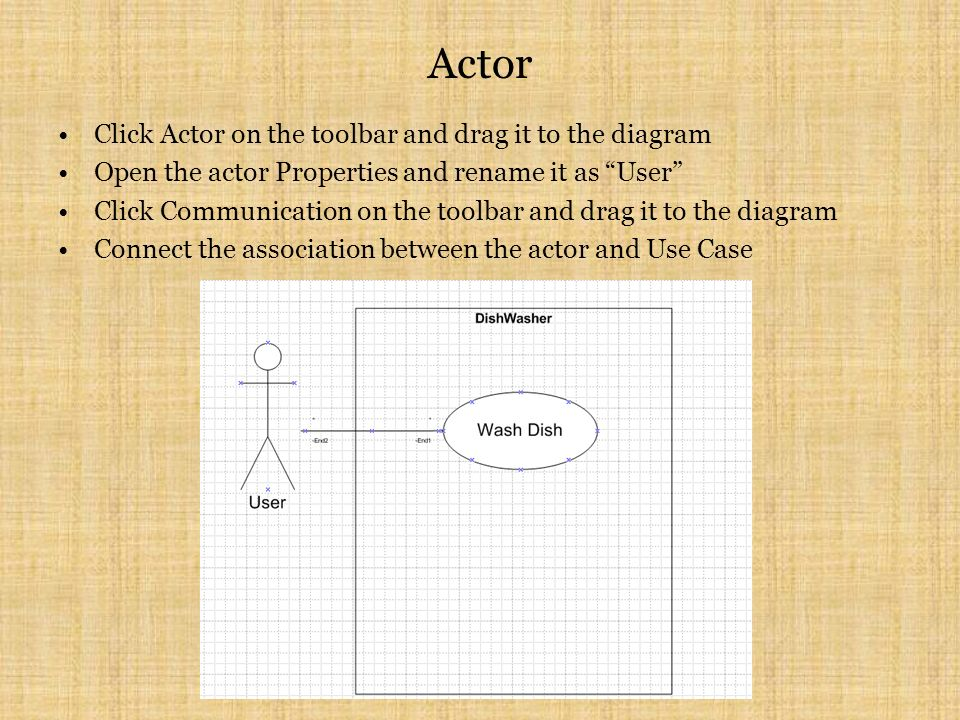 Actor Click Actor on the toolbar and drag it to the diagram Open the actor Properties and rename it as User Click Communication on the toolbar and drag it to the diagram Connect the association between the actor and Use Case