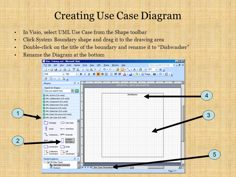Creating Use Case Diagram In Visio, select UML Use Case from the Shape toolbar Click System Boundary shape and drag it to the drawing area Double-click on the title of the boundary and rename it to Dishwasher Rename the Diagram at the bottom 1 2 3 4 5