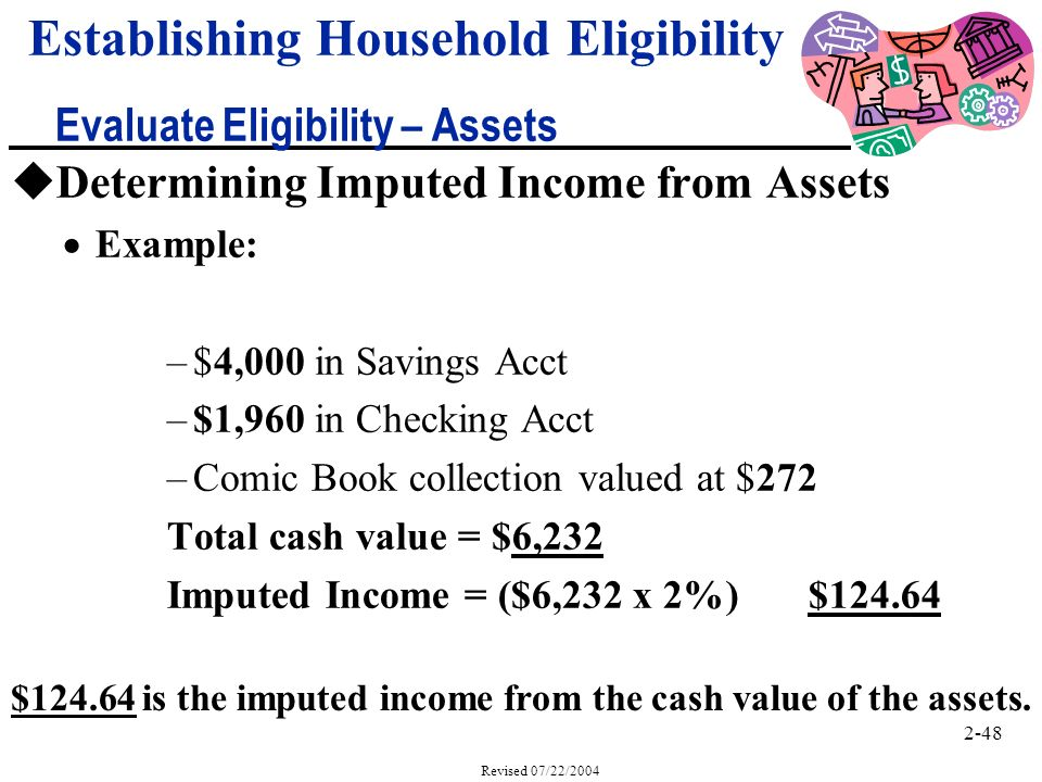 2-48 Revised 07/22/2004 Establishing Household Eligibility Evaluate Eligibility – Assets uDetermining Imputed Income from Assets Example: –$4,000 in Savings Acct –$1,960 in Checking Acct –Comic Book collection valued at $272 Total cash value = $6,232 Imputed Income = ($6,232 x 2%) $124.64 $124.64 is the imputed income from the cash value of the assets.