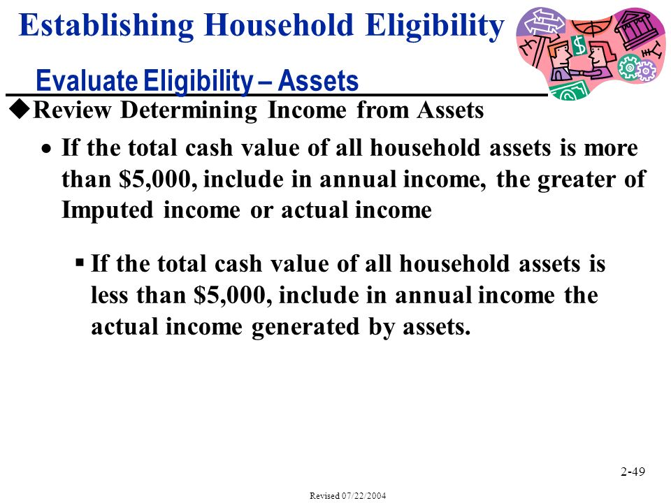 2-49 Revised 07/22/2004 Establishing Household Eligibility Evaluate Eligibility – Assets uReview Determining Income from Assets If the total cash value of all household assets is more than $5,000, include in annual income, the greater of Imputed income or actual income If the total cash value of all household assets is less than $5,000, include in annual income the actual income generated by assets.