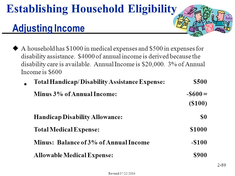 2-89 Revised 07/22/2004 uA household has $1000 in medical expenses and $500 in expenses for disability assistance.
