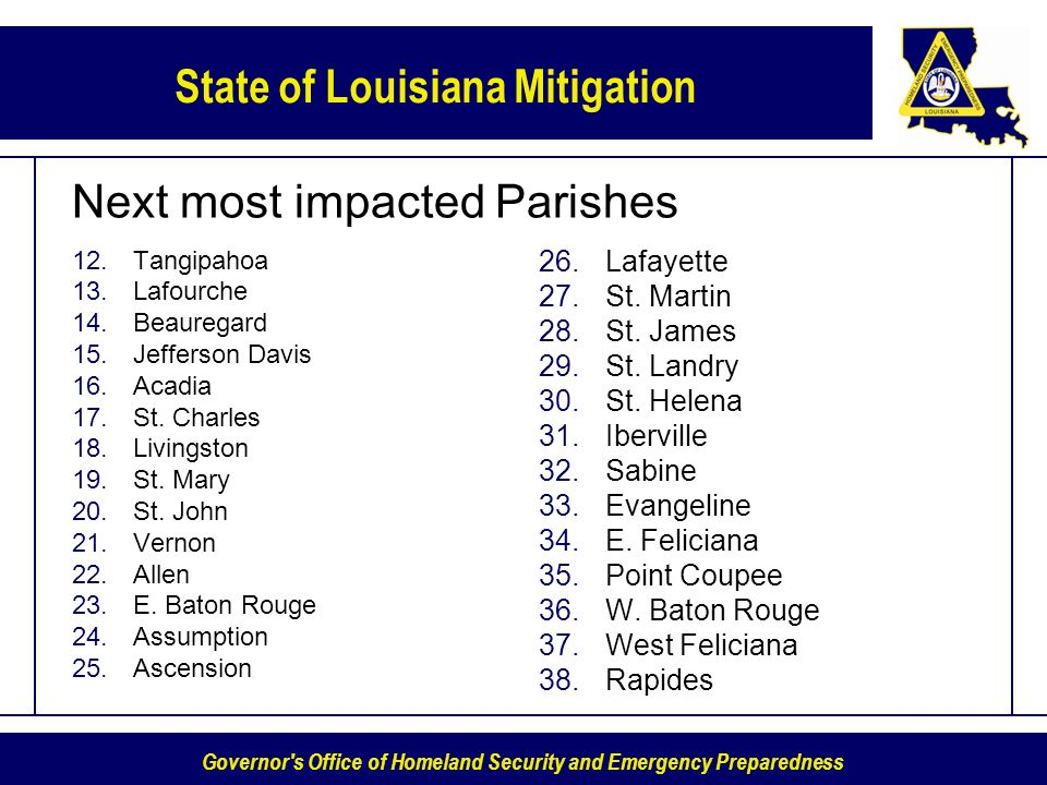 Governor s Office of Homeland Security and Emergency Preparedness State of Louisiana Mitigation Next most impacted Parishes 12.Tangipahoa 13.Lafourche 14.Beauregard 15.Jefferson Davis 16.Acadia 17.St.