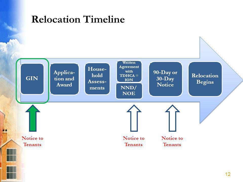 Relocation Timeline 12 Notice to Tenants GIN Applica- tion and Award House- hold Assess- ments Written Agreement with TDHCA = ION NND/ NOE 90-Day or 30-Day Notice Relocation Begins Notice to Tenants