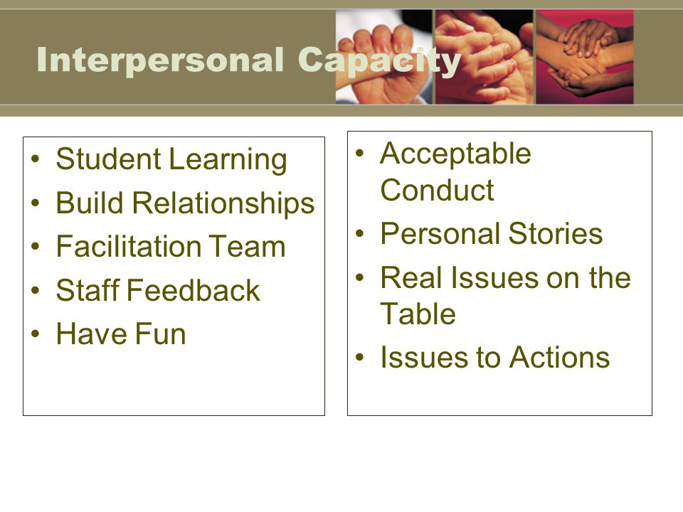 Interpersonal Capacity Student Learning Build Relationships Facilitation Team Staff Feedback Have Fun Acceptable Conduct Personal Stories Real Issues on the Table Issues to Actions