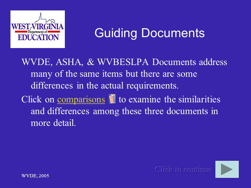 WVDE, 2005 Guiding Documents WVDE, ASHA, & WVBESLPA Documents address many of the same items but there are some differences in the actual requirements.