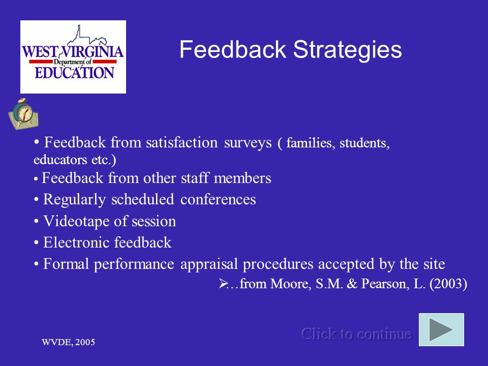 WVDE, 2005 Feedback Strategies Feedback from satisfaction surveys ( families, students, educators etc.) Feedback from other staff members Regularly scheduled conferences Videotape of session Electronic feedback Formal performance appraisal procedures accepted by the site …from Moore, S.M.