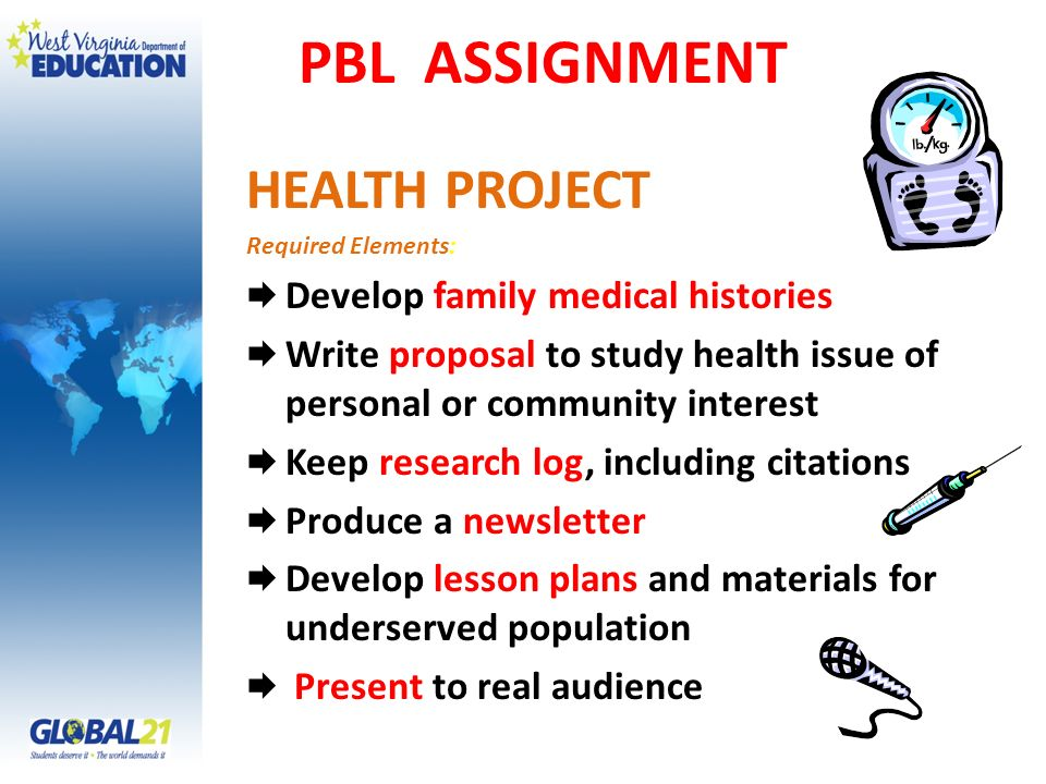 PBL ASSIGNMENT HEALTH PROJECT Required Elements: Develop family medical histories Write proposal to study health issue of personal or community interest Keep research log, including citations Produce a newsletter Develop lesson plans and materials for underserved population Present to real audience