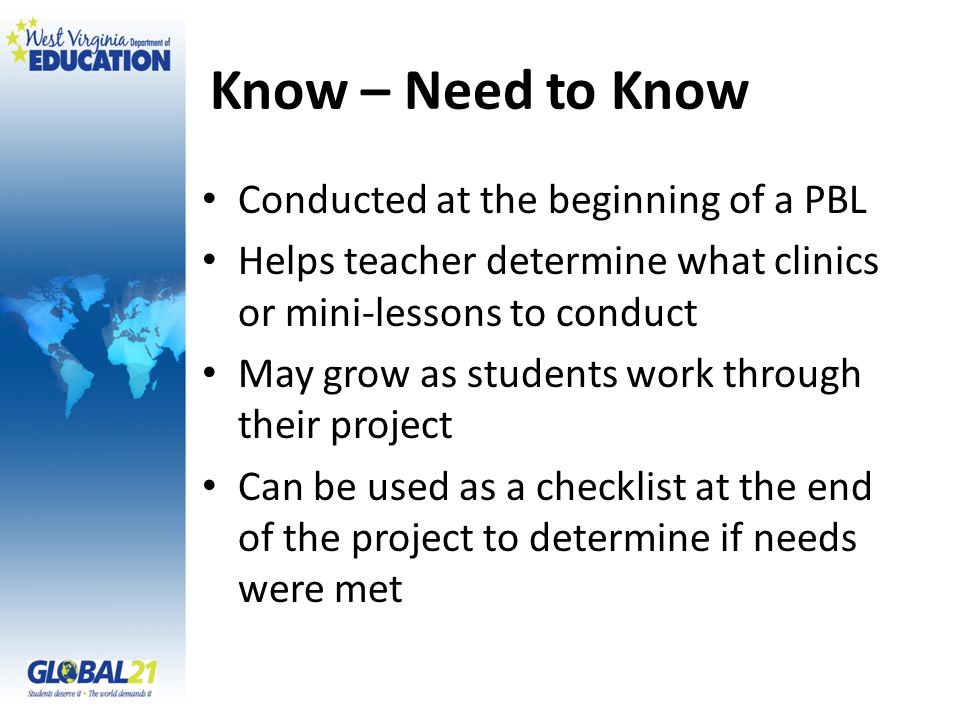 Know – Need to Know Conducted at the beginning of a PBL Helps teacher determine what clinics or mini-lessons to conduct May grow as students work through their project Can be used as a checklist at the end of the project to determine if needs were met