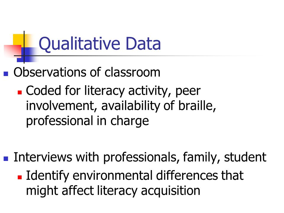 Qualitative Data Observations of classroom Coded for literacy activity, peer involvement, availability of braille, professional in charge Interviews with professionals, family, student Identify environmental differences that might affect literacy acquisition