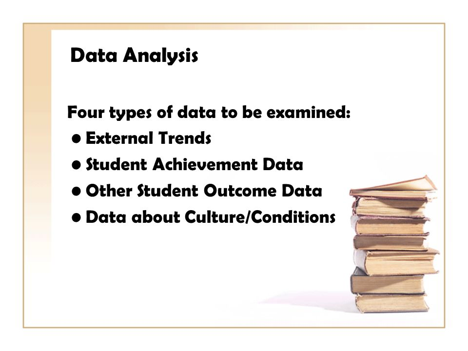 Data Analysis Four types of data to be examined: External Trends Student Achievement Data Other Student Outcome Data Data about Culture/Conditions