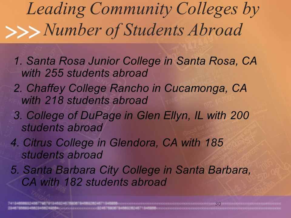 30 Leading Community Colleges by Number of Students Abroad 1.