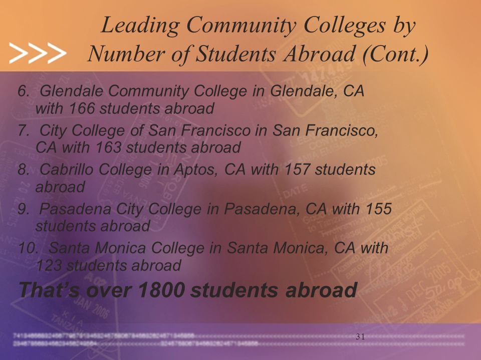 31 Leading Community Colleges by Number of Students Abroad (Cont.) 6.