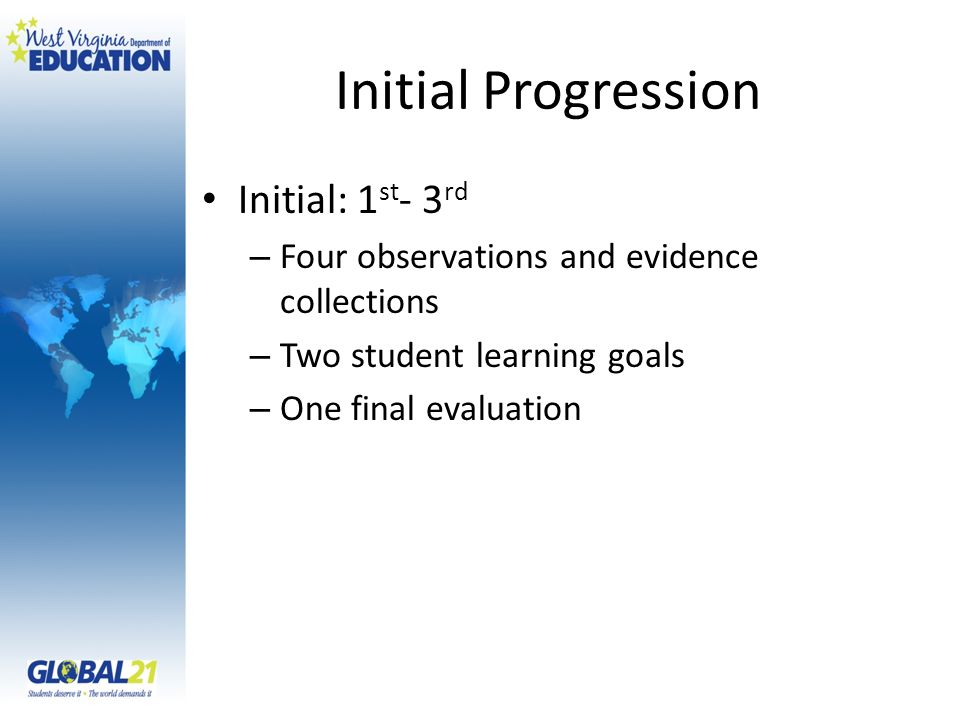 Initial Progression Initial: 1 st - 3 rd – Four observations and evidence collections – Two student learning goals – One final evaluation